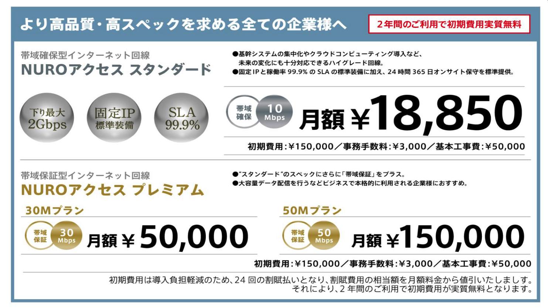 so-net nuro価格表