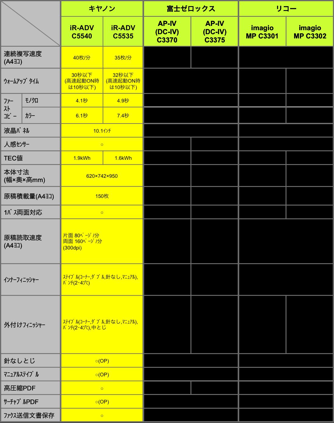 C5550_5