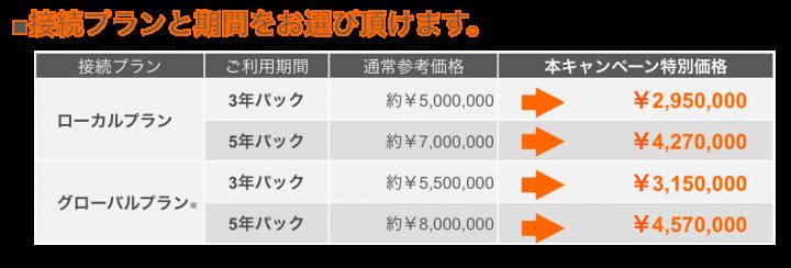 キャンペーン特別価格
