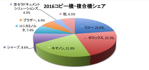 %e3%82%b7%e3%82%a7%e3%82%a2