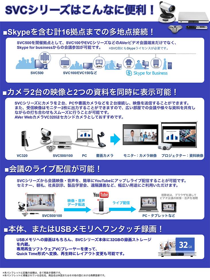Skypeで16拠点まで多地点接続、カメラ2台の映像と2つの資料を同時表示、会議のライブ配信、本体、USBメモリにワンタッチ録画!