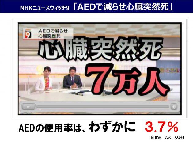 AEDで減らせ心臓突然死7万人