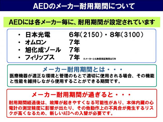 AEDメーカー耐用期間